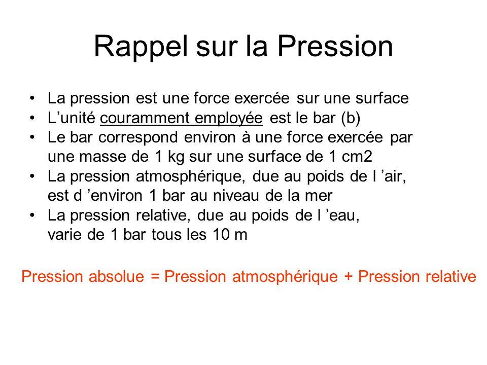 Rappel sur la Pression La pression est une force exercée sur une surface. L'unité couramment employée est le bar (b)