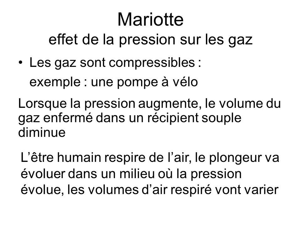 Mariotte effet de la pression sur les gaz