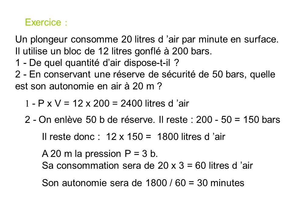 Exercice : Un plongeur consomme 20 litres d 'air par minute en surface. Il utilise un bloc de 12 litres gonflé à 200 bars.