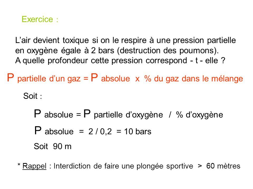 P partielle d'un gaz = P absolue x % du gaz dans le mélange