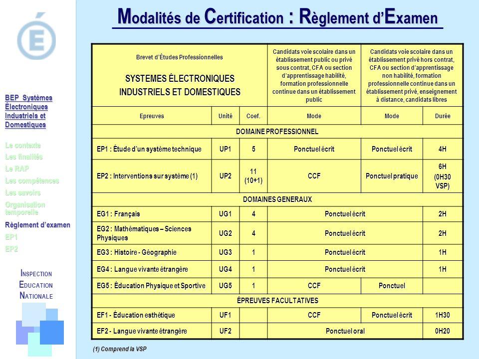 Modalités de Certification : Règlement d'Examen