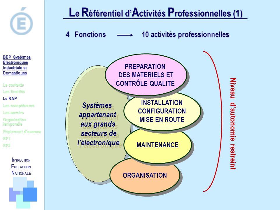 Le Référentiel d'Activités Professionnelles (1)