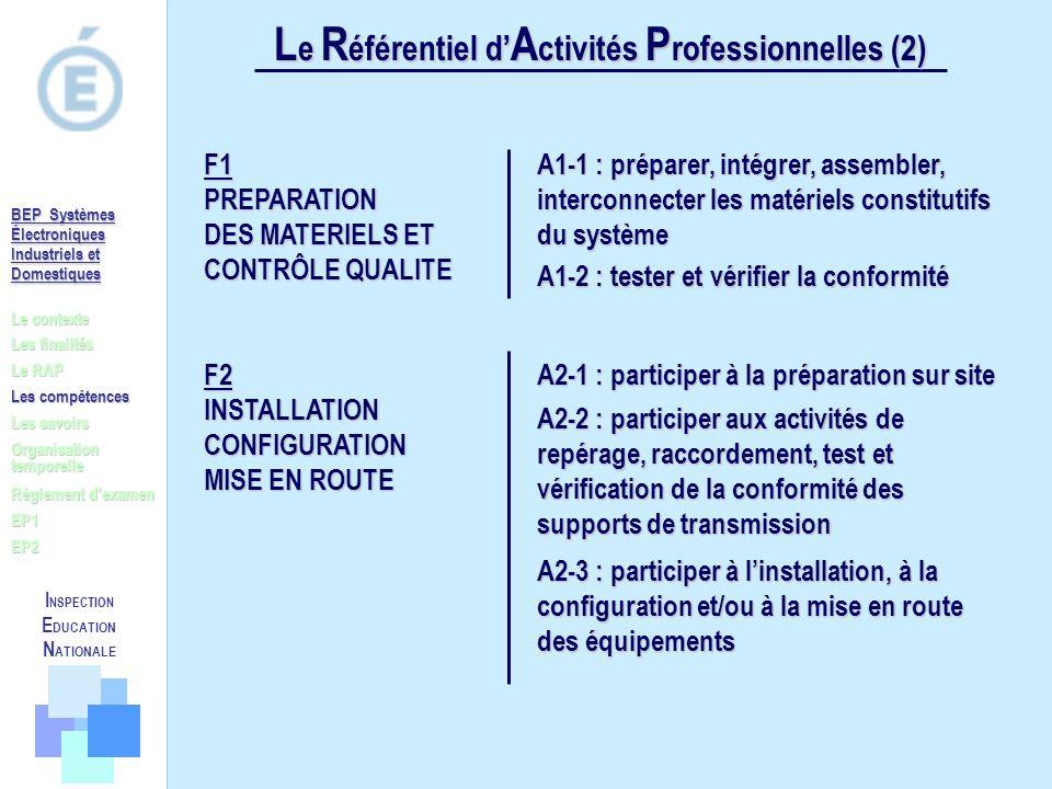 Le Référentiel d'Activités Professionnelles (2)
