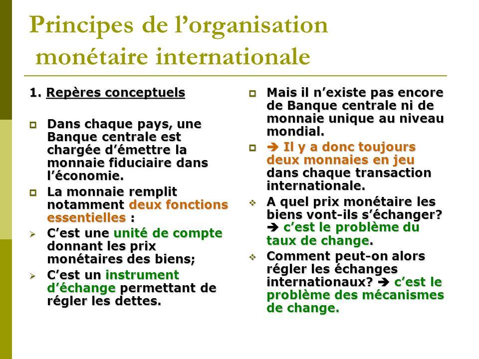 Principes de l'organisation monétaire internationale