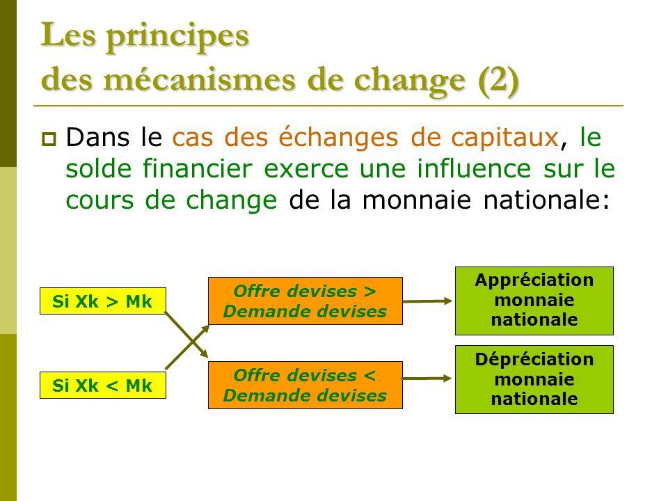 Les principes des mécanismes de change (2)