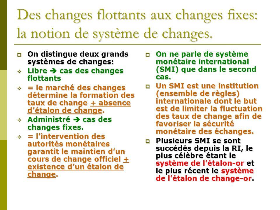 Des changes flottants aux changes fixes: la notion de système de changes.
