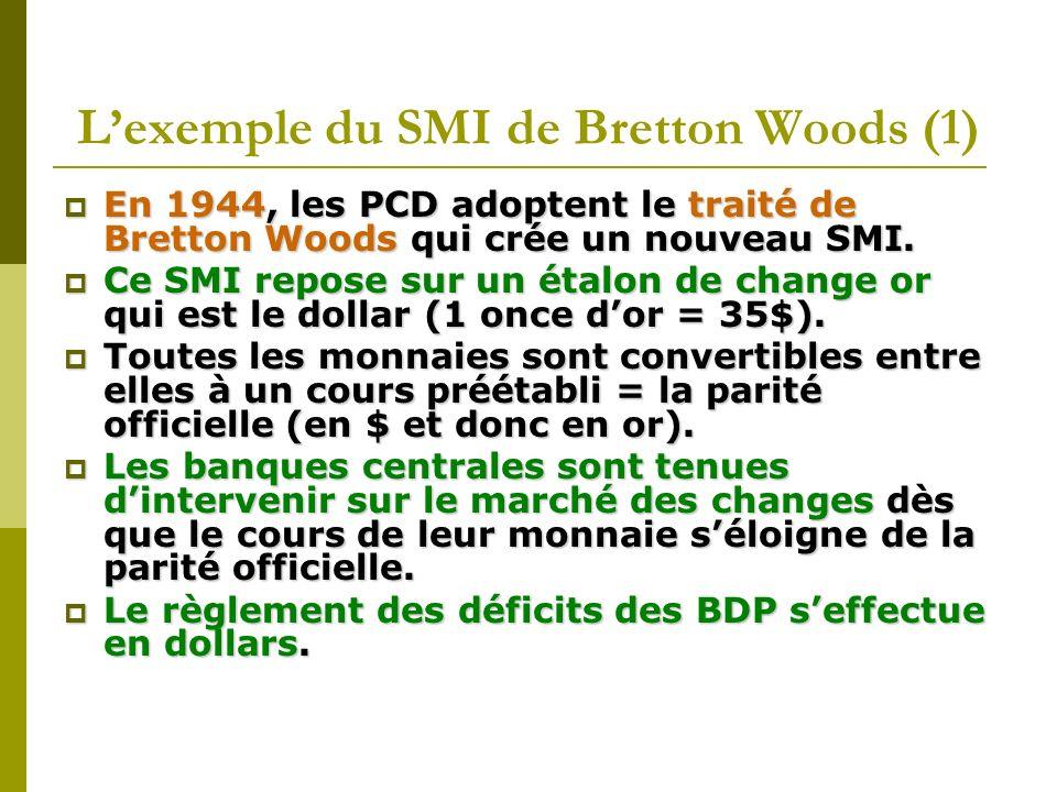 L'exemple du SMI de Bretton Woods (1)