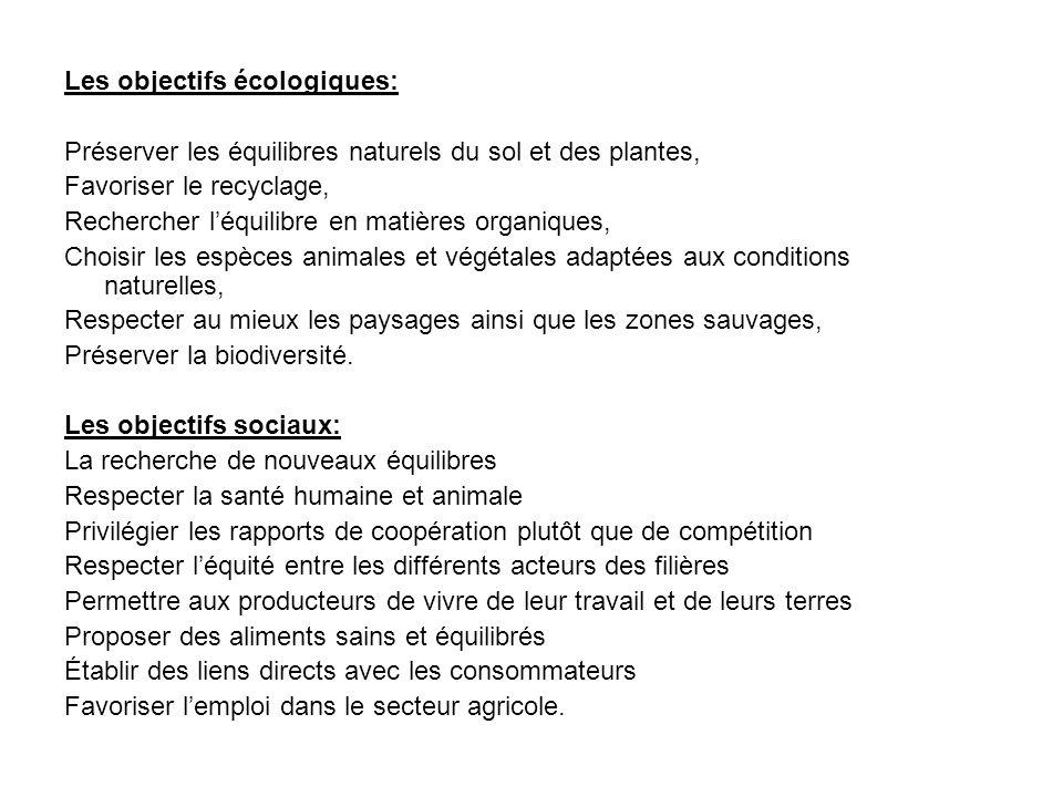 Les objectifs écologiques: