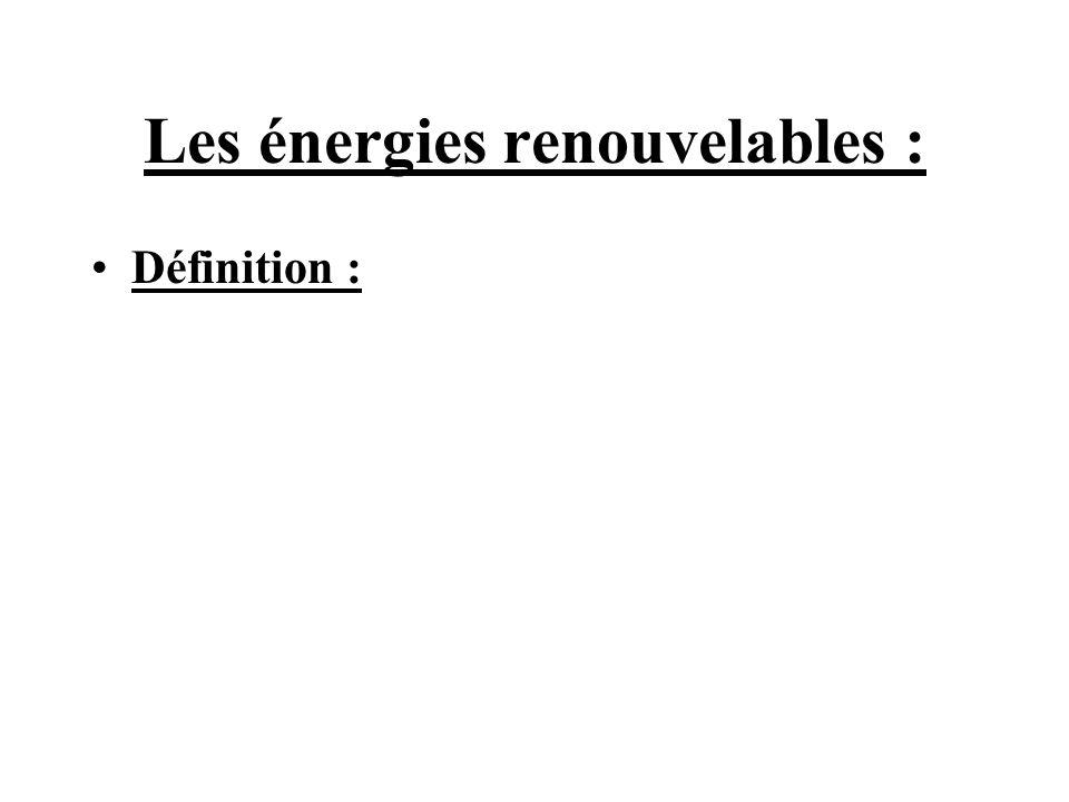 Les énergies renouvelables :