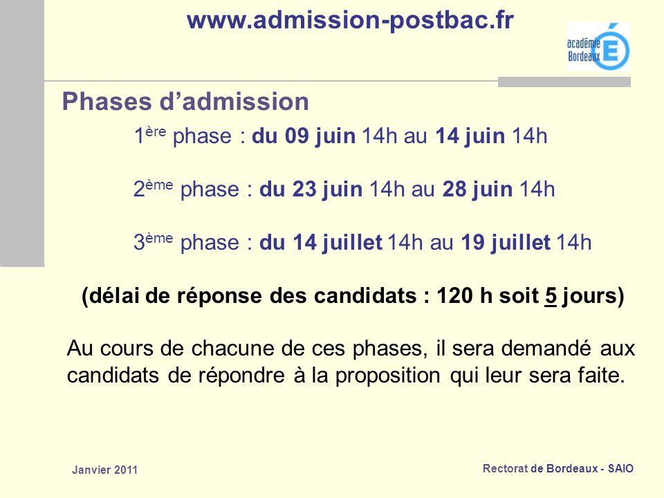 (délai de réponse des candidats : 120 h soit 5 jours)