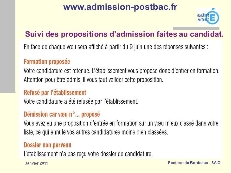 Suivi des propositions d'admission faites au candidat.