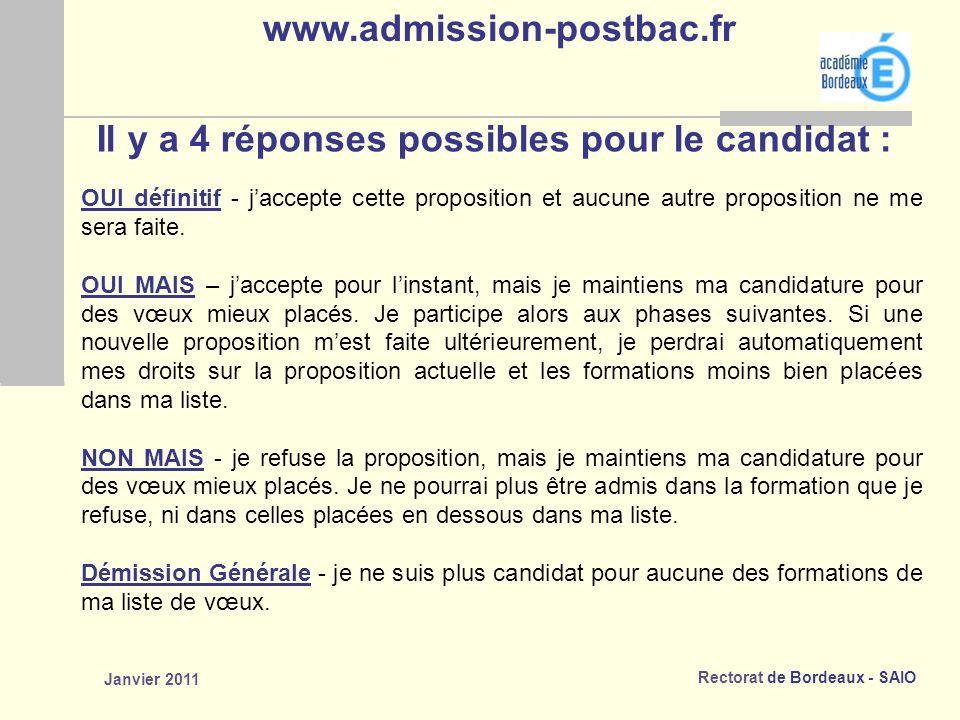 Il y a 4 réponses possibles pour le candidat :