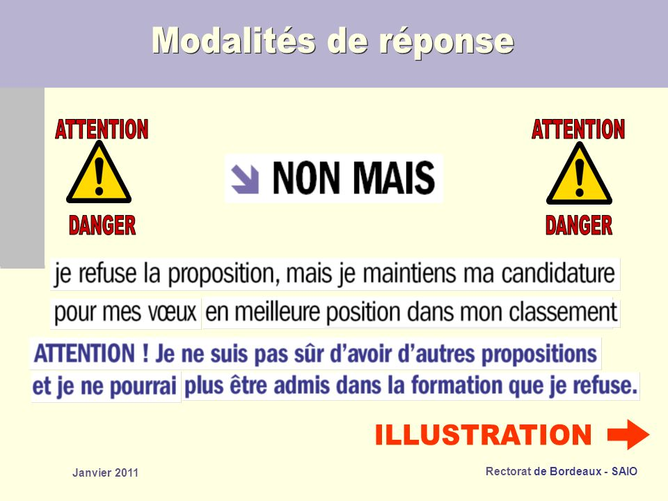 Modalités de réponse ATTENTION DANGER ATTENTION DANGER ILLUSTRATION