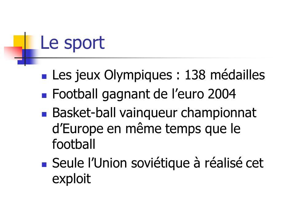 Le sport Les jeux Olympiques : 138 médailles