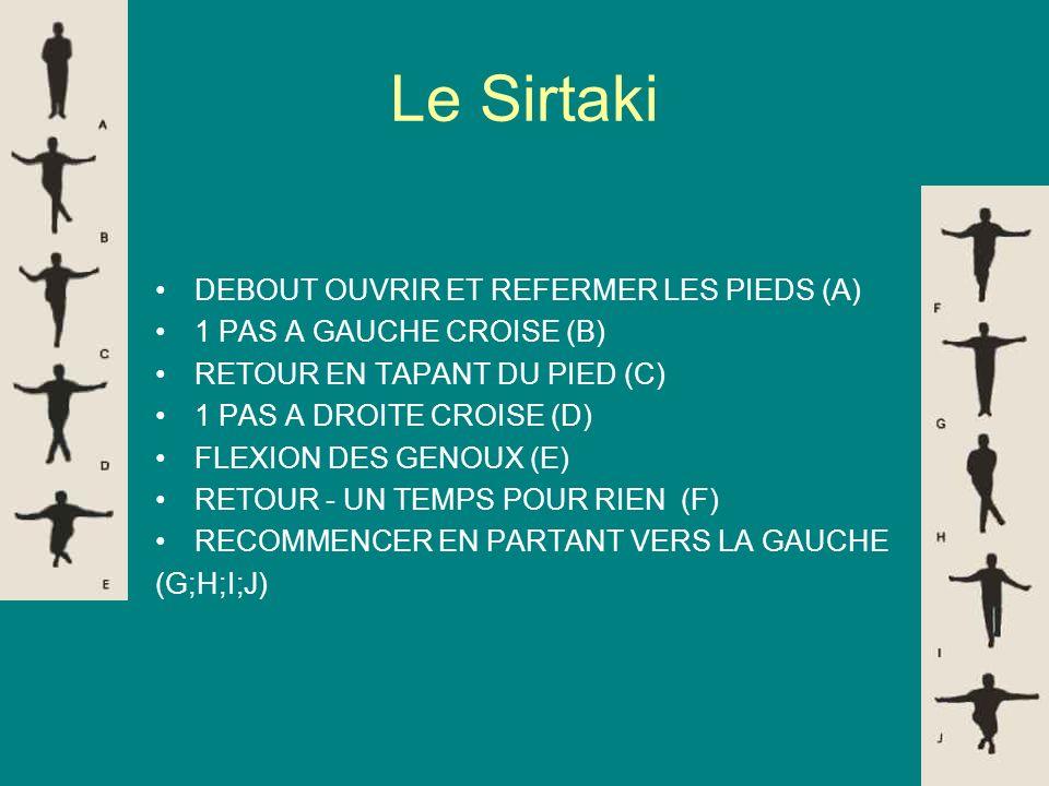 Le Sirtaki DEBOUT OUVRIR ET REFERMER LES PIEDS (A)