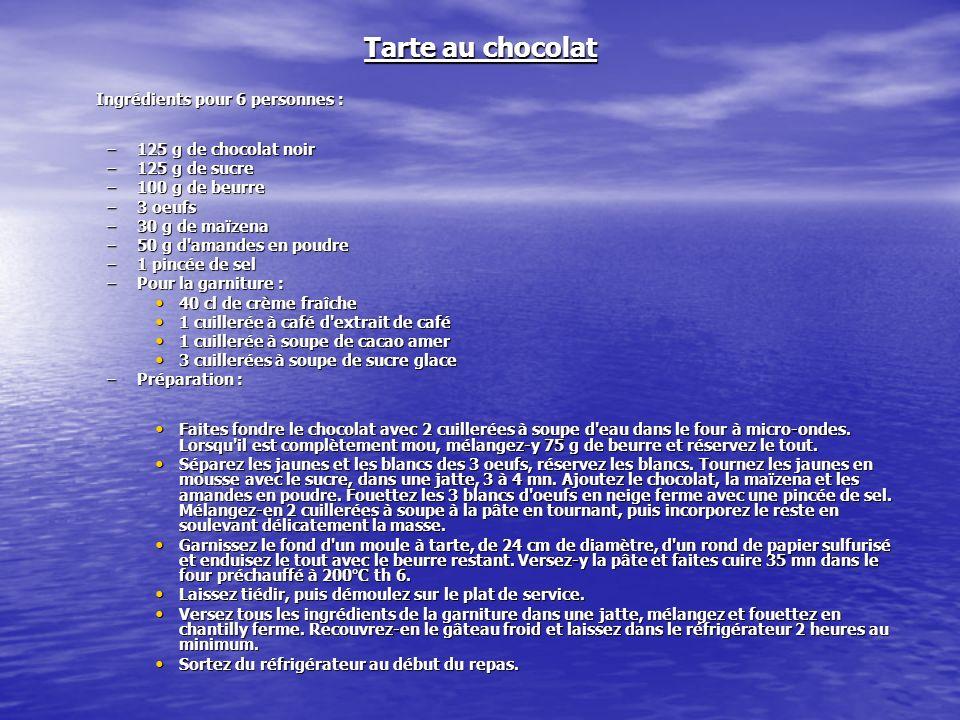 Tarte au chocolat Ingrédients pour 6 personnes :