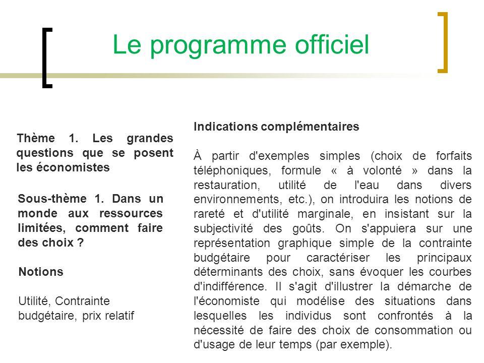 Le programme officiel Indications complémentaires