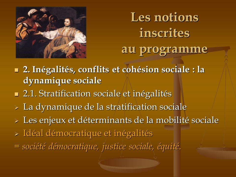 Les notions inscrites au programme