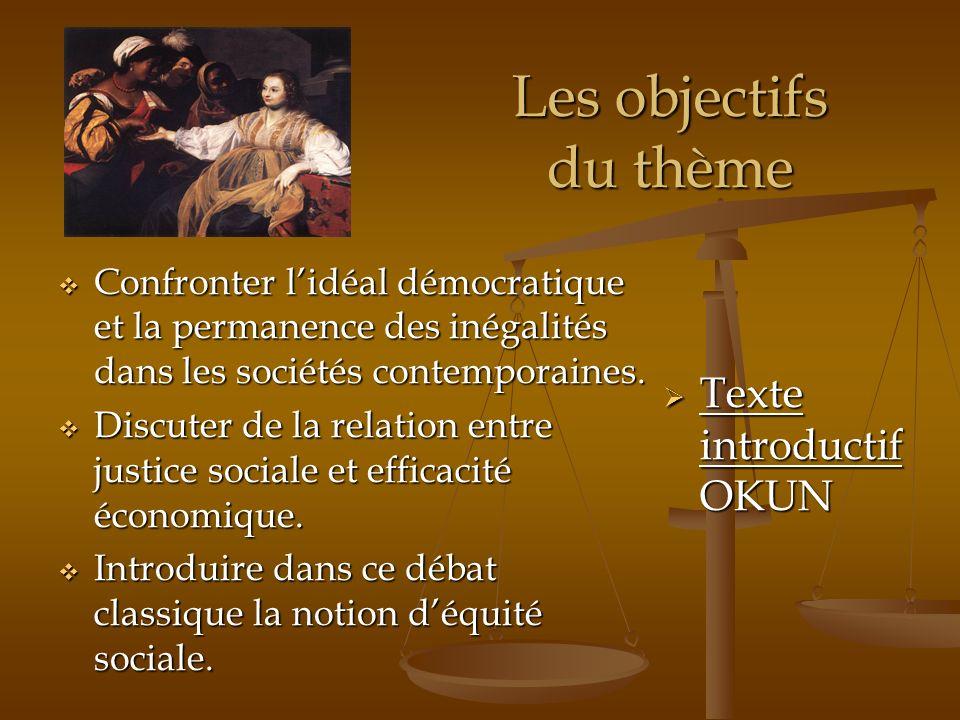 Les objectifs du thème Texte introductif OKUN