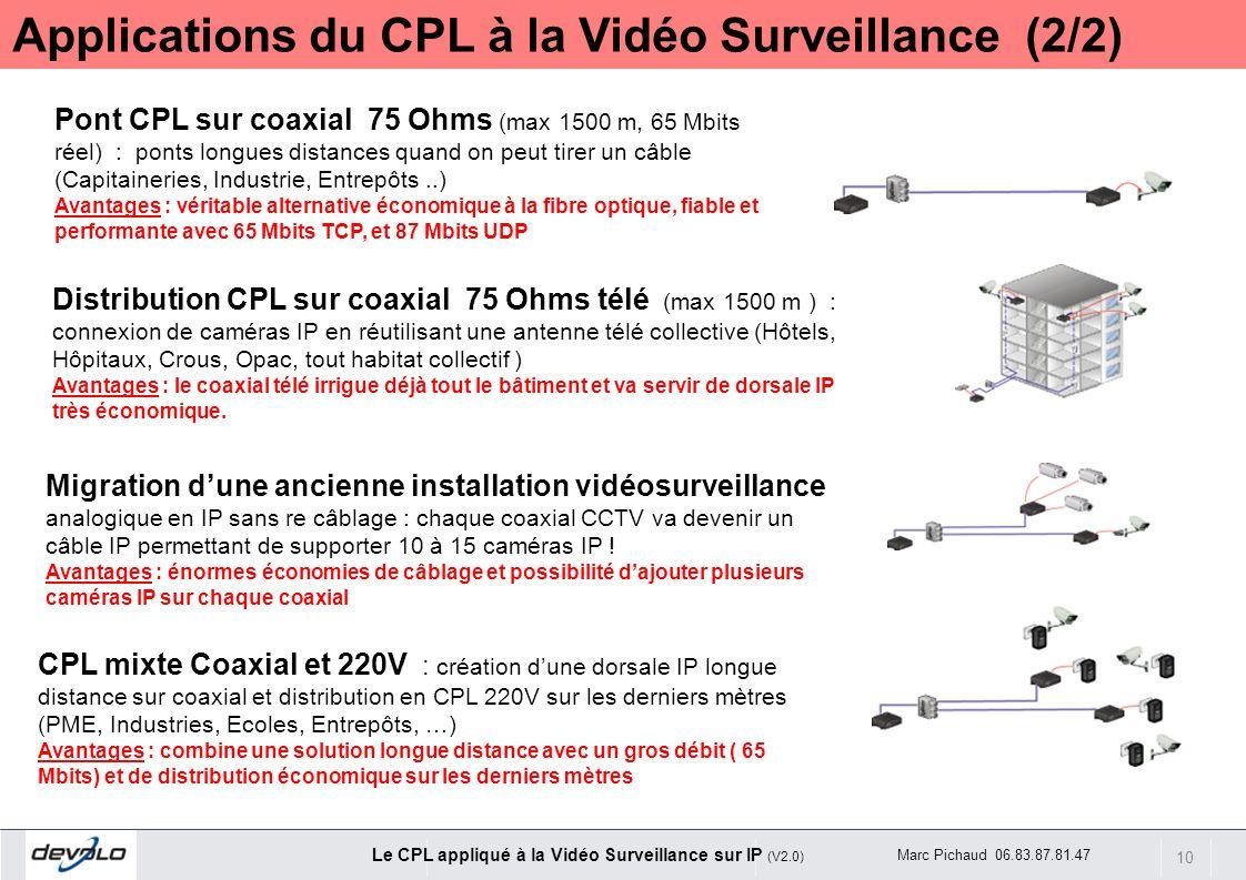 Applications du CPL à la Vidéo Surveillance (2/2)