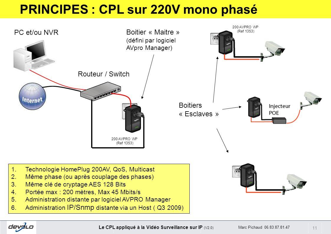 PRINCIPES : CPL sur 220V mono phasé
