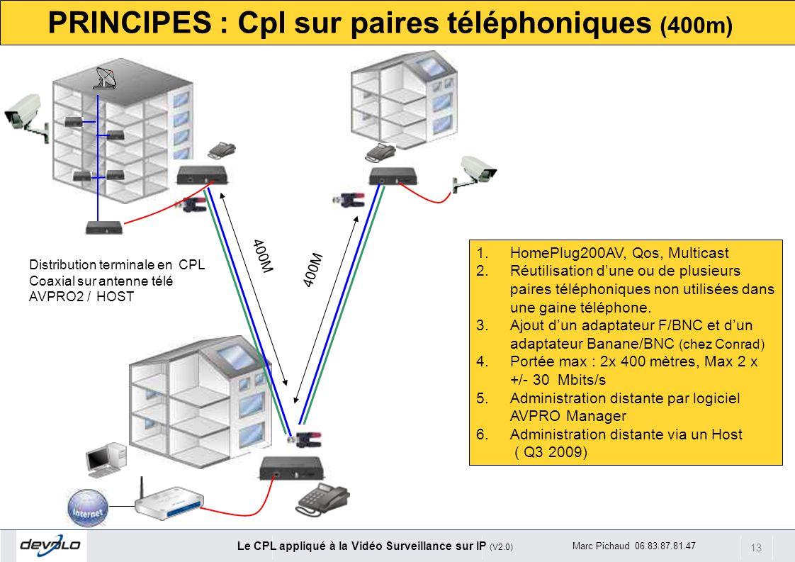 PRINCIPES : Cpl sur paires téléphoniques (400m)