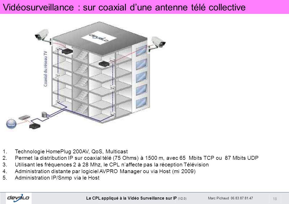 Vidéosurveillance : sur coaxial d'une antenne télé collective