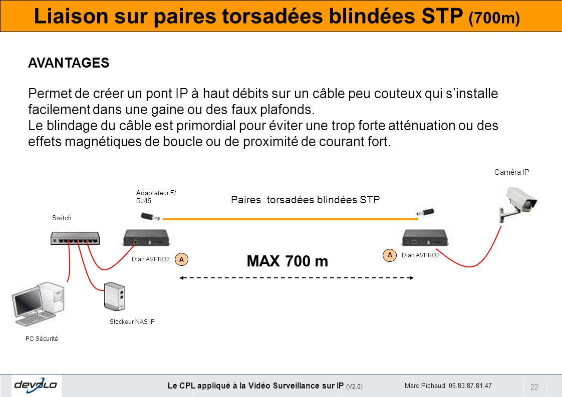 Paires torsadées blindées STP