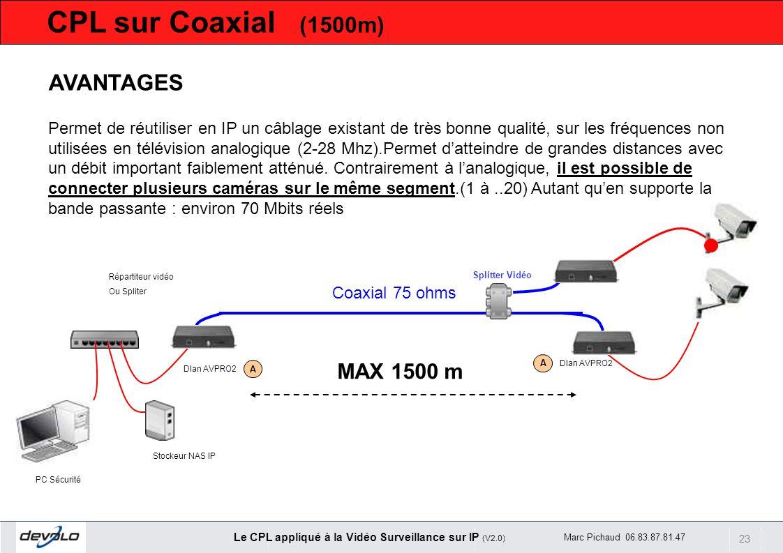 CPL sur Coaxial (1500m) AVANTAGES MAX 1500 m