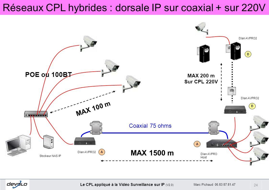 Réseaux CPL hybrides : dorsale IP sur coaxial + sur 220V