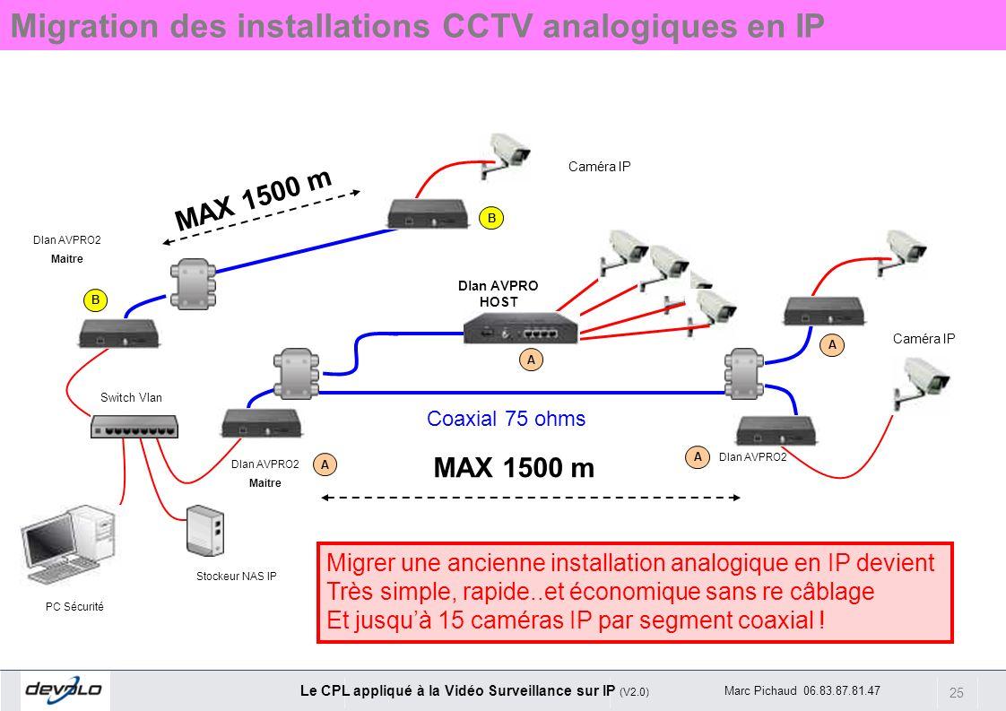 Migration des installations CCTV analogiques en IP