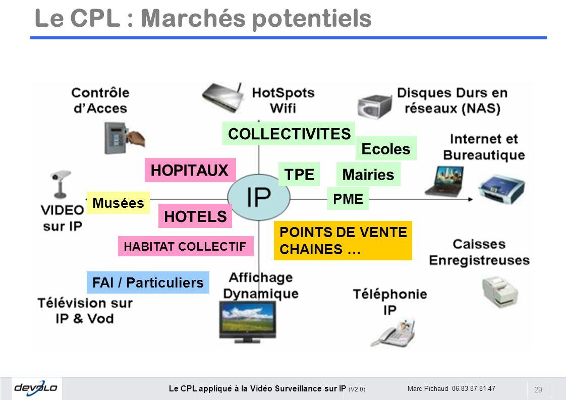 Le CPL : Marchés potentiels