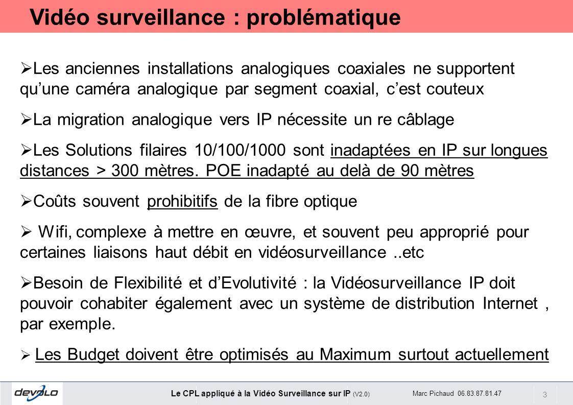 Vidéo surveillance : problématique