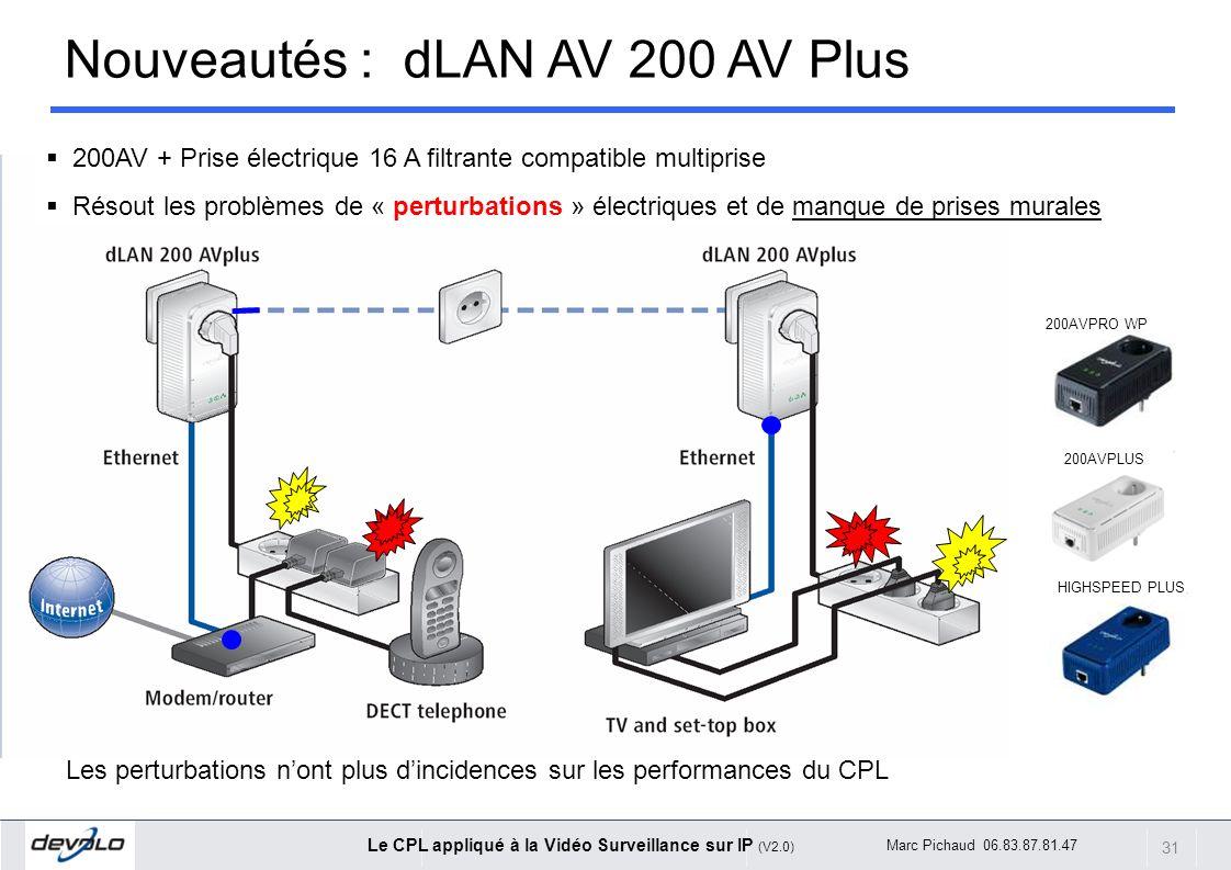 Nouveautés : dLAN AV 200 AV Plus