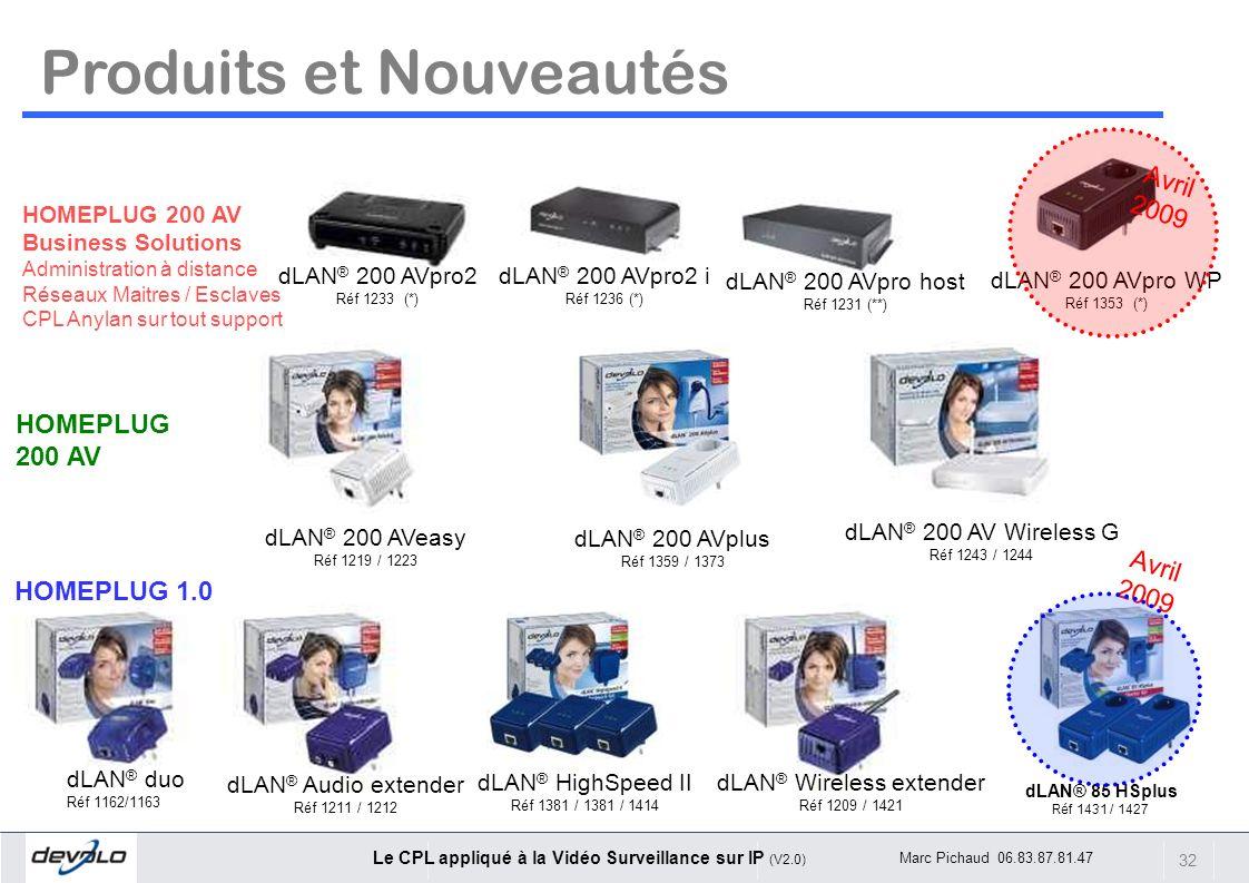 dLAN® Wireless extender
