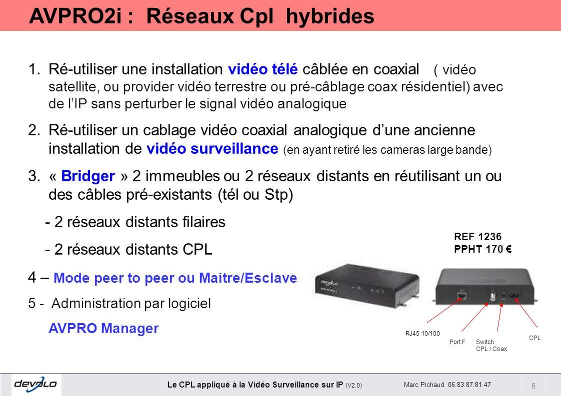AVPRO2i : Réseaux Cpl hybrides