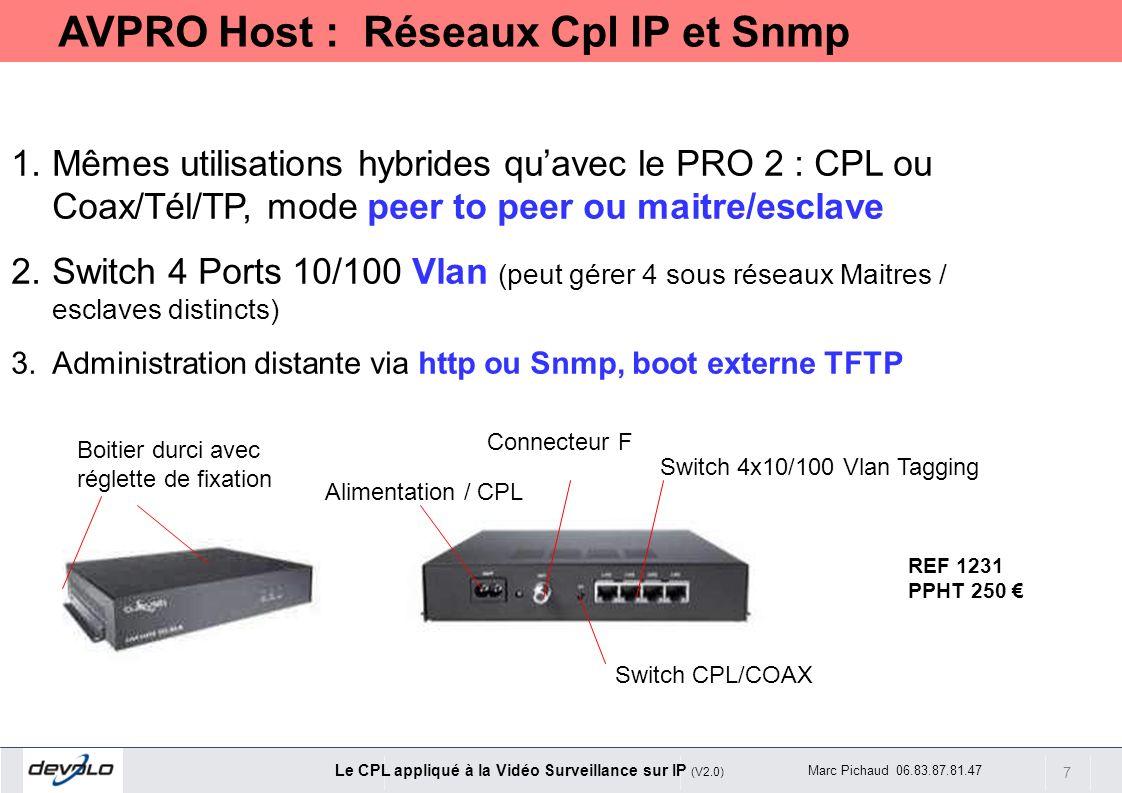 AVPRO Host : Réseaux Cpl IP et Snmp