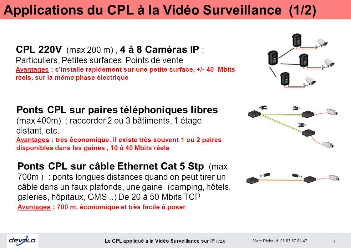 Applications du CPL à la Vidéo Surveillance (1/2)