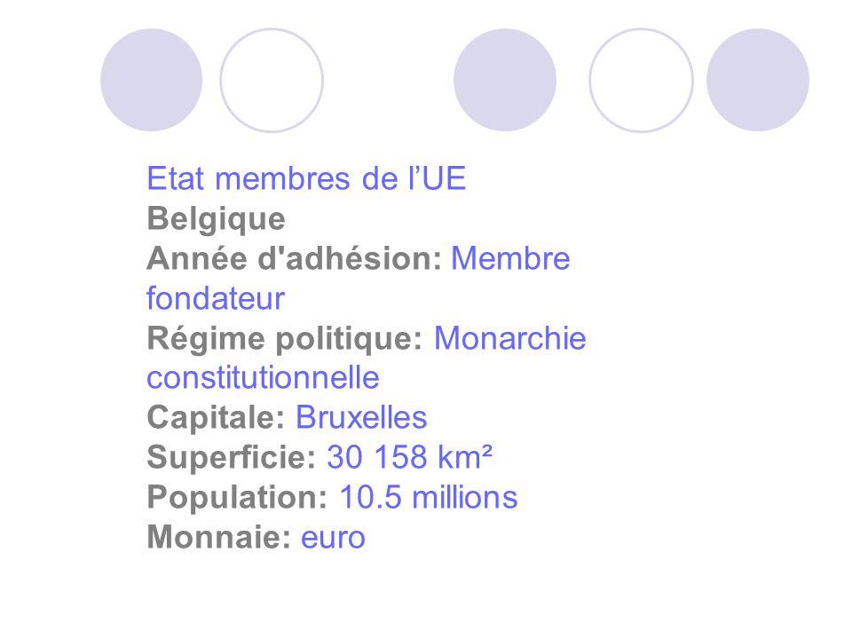 Etat membres de l'UE Belgique Année d adhésion: Membre fondateur Régime politique: Monarchie constitutionnelle Capitale: Bruxelles Superficie: 30 158 km² Population: 10.5 millions Monnaie: euro