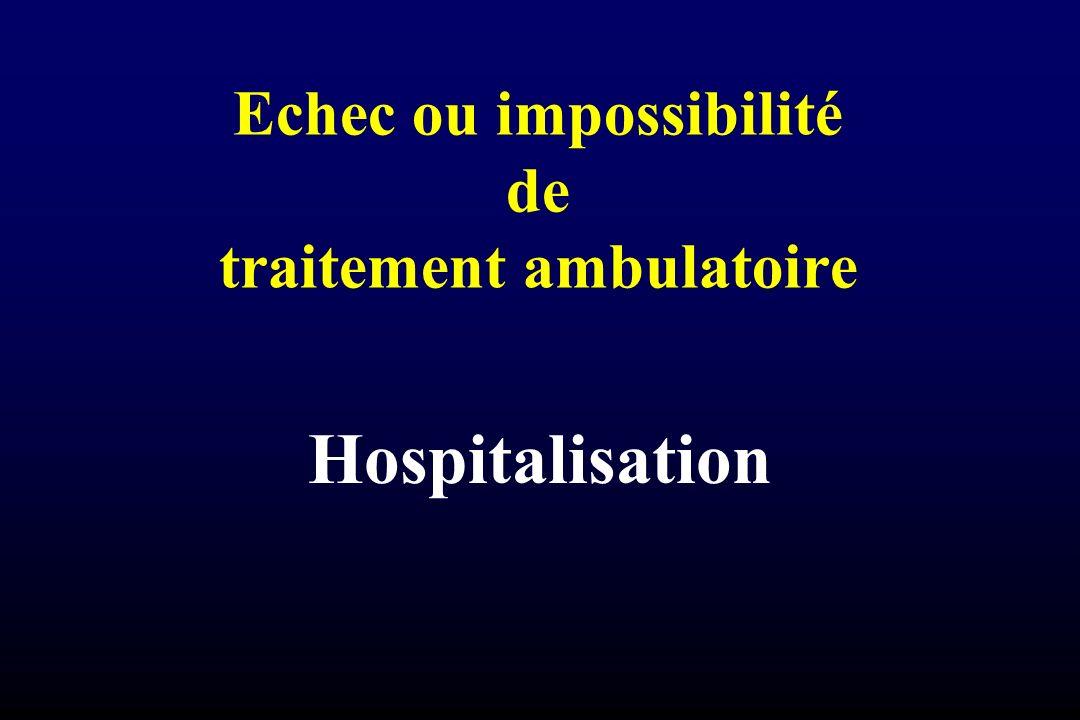 Echec ou impossibilité de traitement ambulatoire