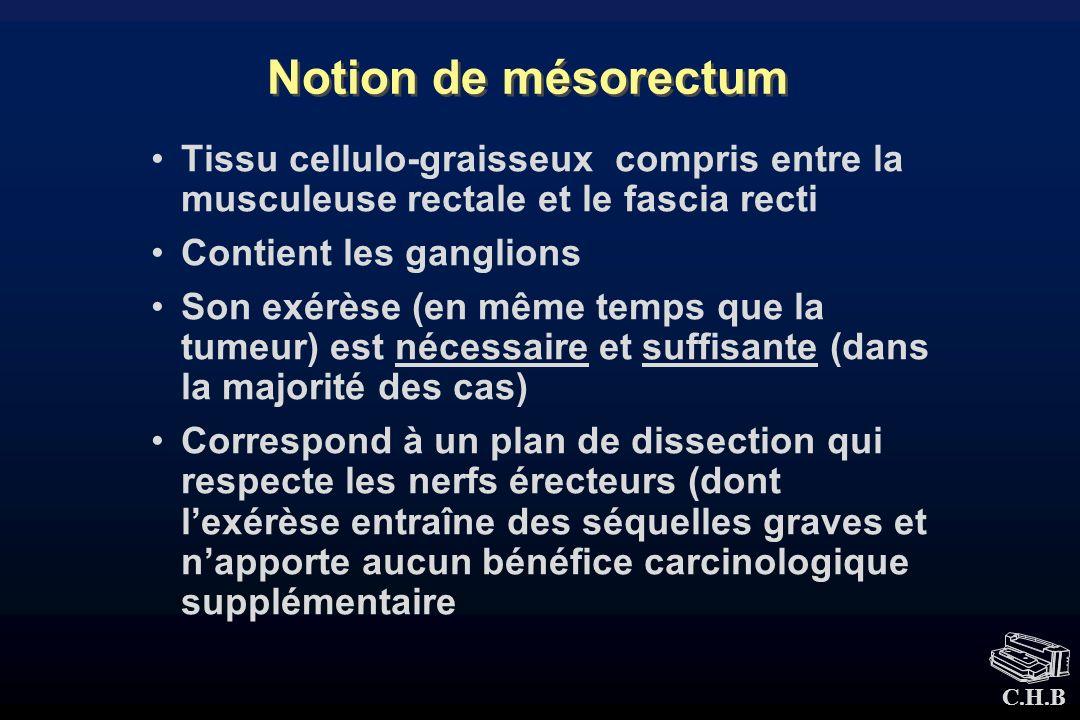 Notion de mésorectum Tissu cellulo-graisseux compris entre la musculeuse rectale et le fascia recti.