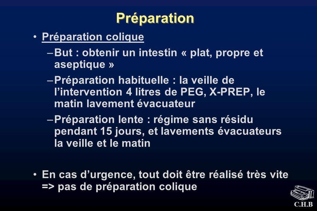 Préparation Préparation colique