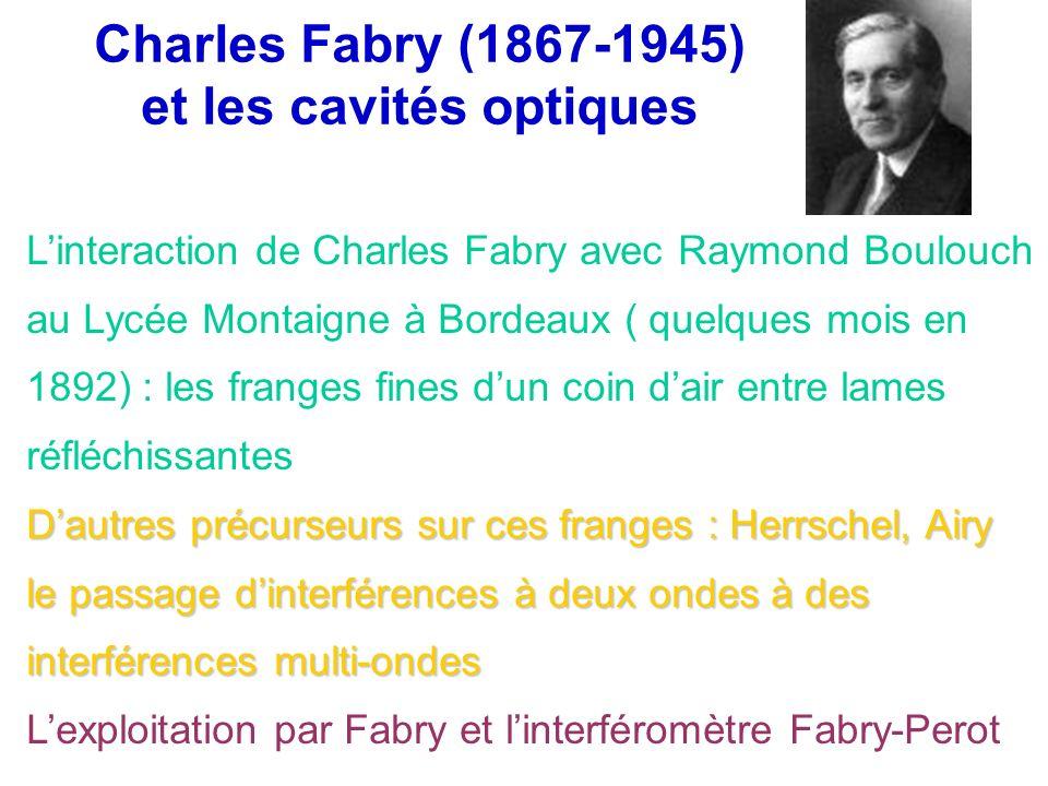 Charles Fabry (1867-1945) et les cavités optiques