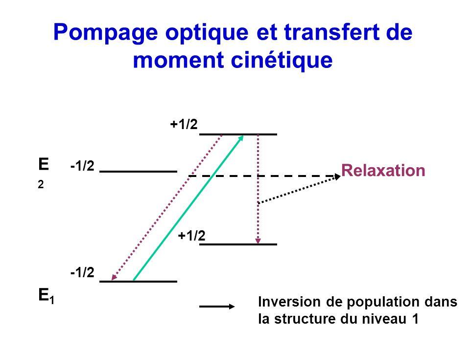 Pompage optique et transfert de moment cinétique