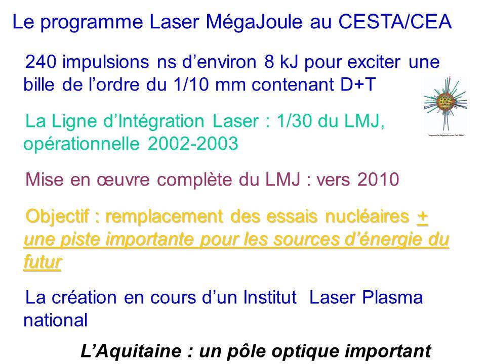 Le programme Laser MégaJoule au CESTA/CEA
