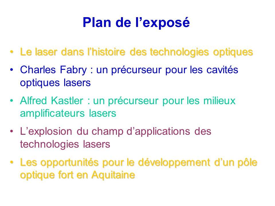 Plan de l'exposé Le laser dans l'histoire des technologies optiques