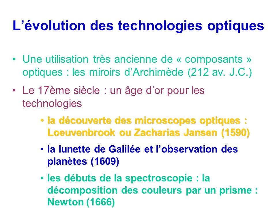 L'évolution des technologies optiques