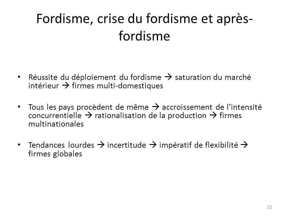 Fordisme, crise du fordisme et après-fordisme