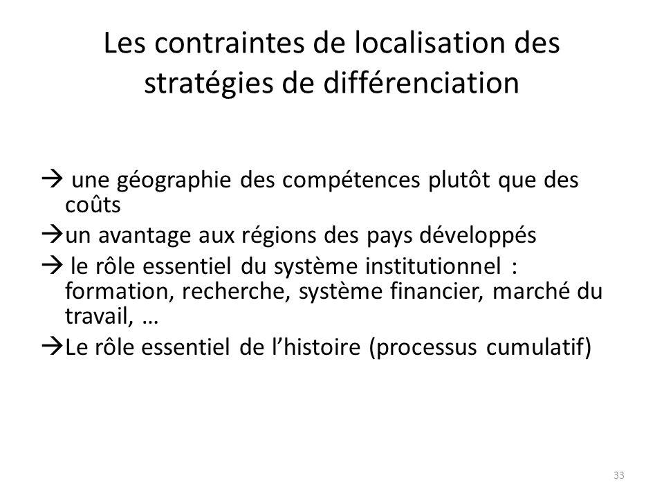 Les contraintes de localisation des stratégies de différenciation