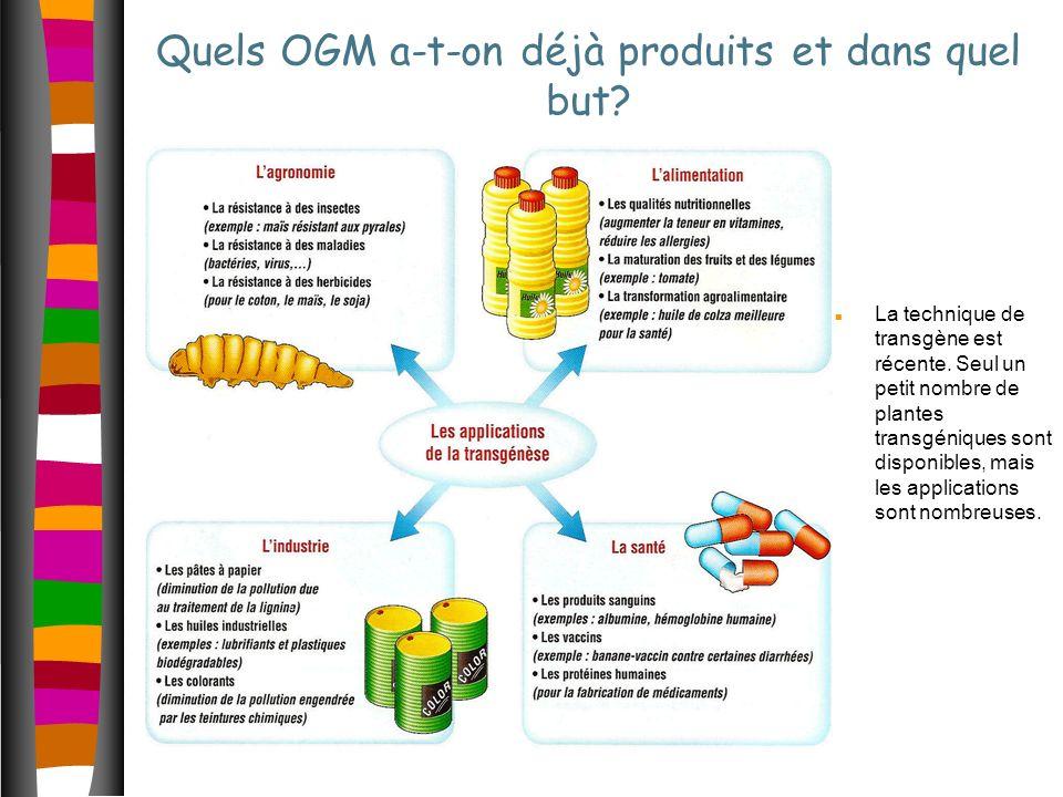 Quels OGM a-t-on déjà produits et dans quel but